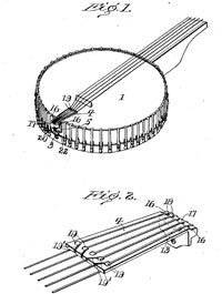 this day in history patent Banjo History this day in banjo history