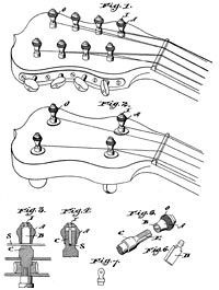 this day in history patent Banjo Neck Types this day in banjo history